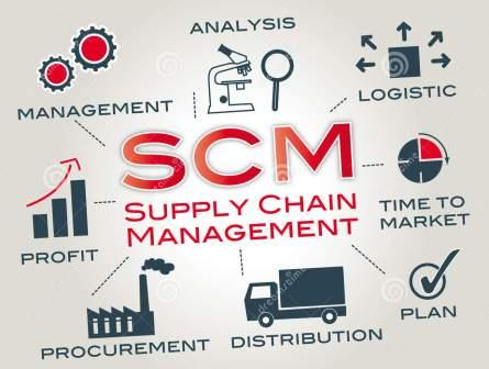 SUPPLY CHAIN - GESTIÓN DE LA DISTRIBUCIÓN