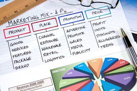Contenidos del marketing mix