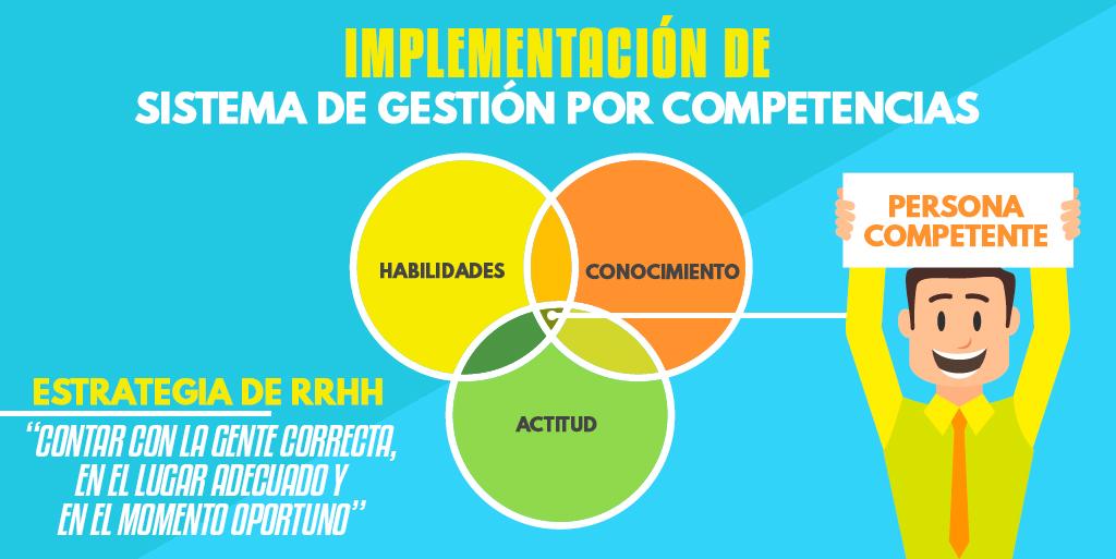 sistema-de-gestión-por-competencias