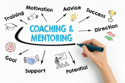 Fundamentos de un Máster en Coaching