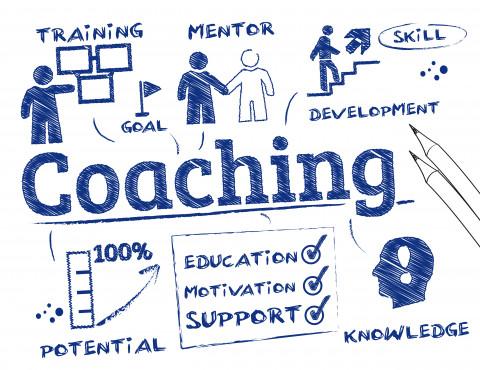 Esquema con lo que es coaching