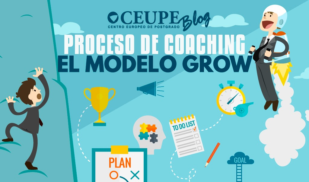 Proceso de coaching: El Modelo GROW