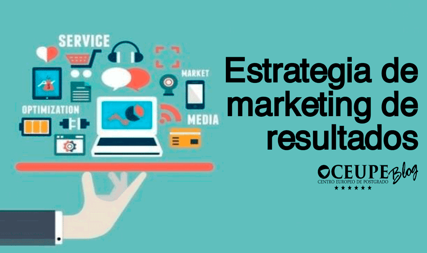 Estrategia de marketing de resultados