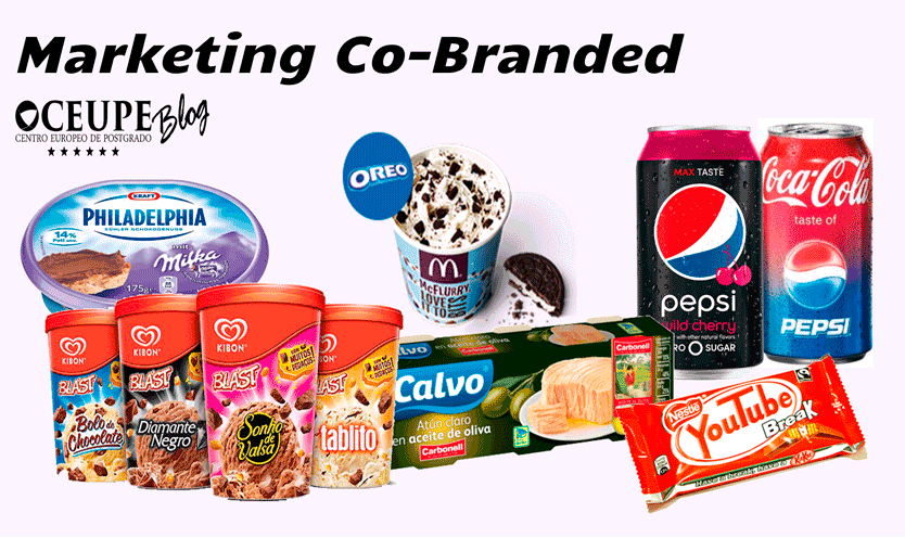 Marketing Co-Branded