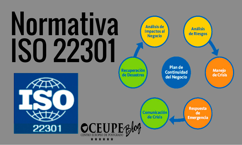 Normativa ISO 22301