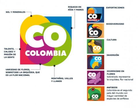 explicación-logo-marca-país-Colombia