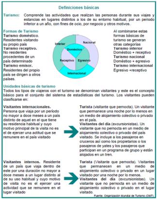 Estructura Del Mercado Turístico