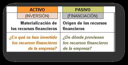 inversion-y-financiacion